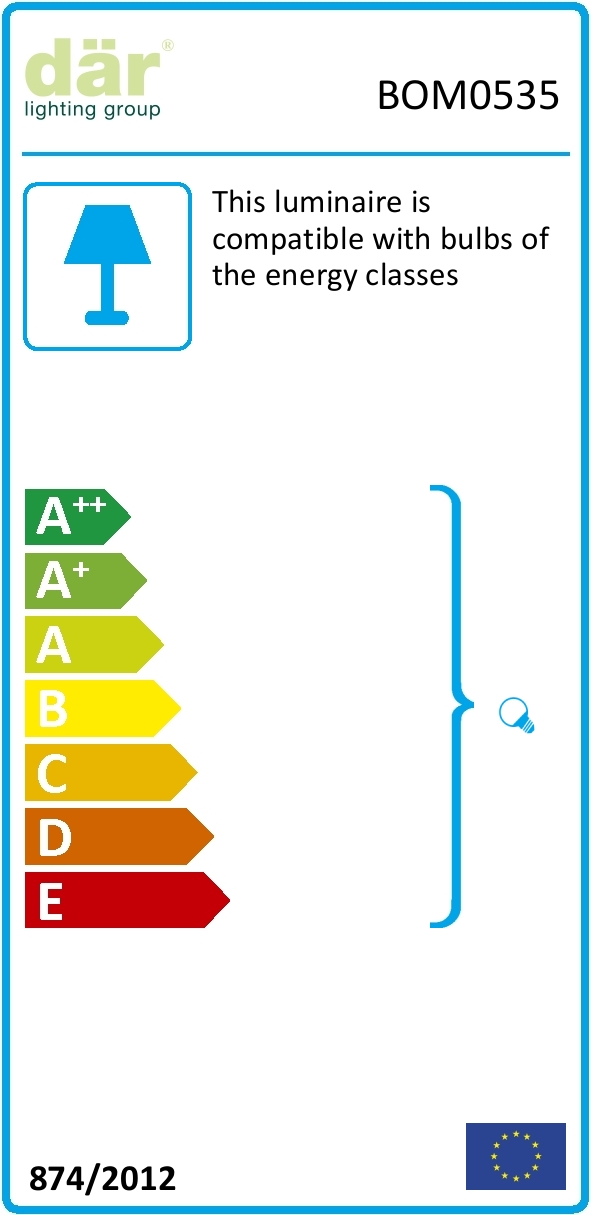 energy label coded